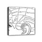 Brain Chart Diagram Face Fringe Mini Canvas 4  x 4