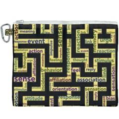 Mindset Stimulus Response Emotion Canvas Cosmetic Bag (xxxl)