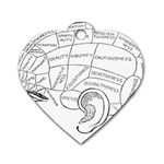 Brain Chart Diagram Face Fringe Dog Tag Heart (Two Sides)