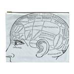 Brain Chart Diagram Face Fringe Cosmetic Bag (XL)