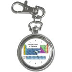 PERIODIC TABLE ELEMENTS Science Chemistry Key Chain Watch